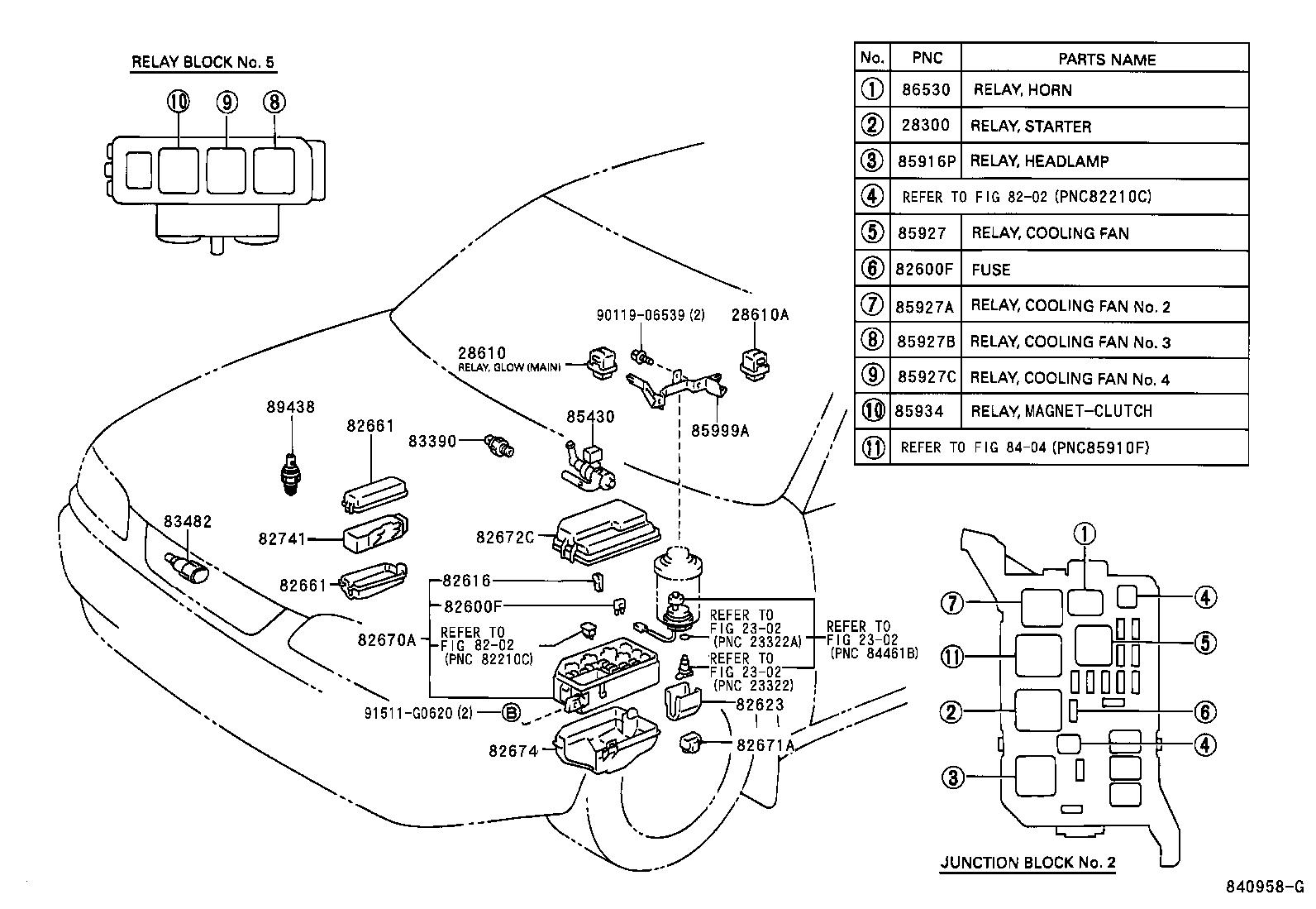 toyota corollaae112r-gemekt - electrical