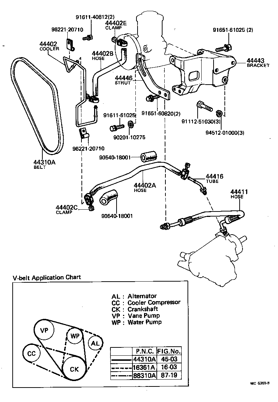 Fj40 2f Air Conditioning Compressor Bracket Location