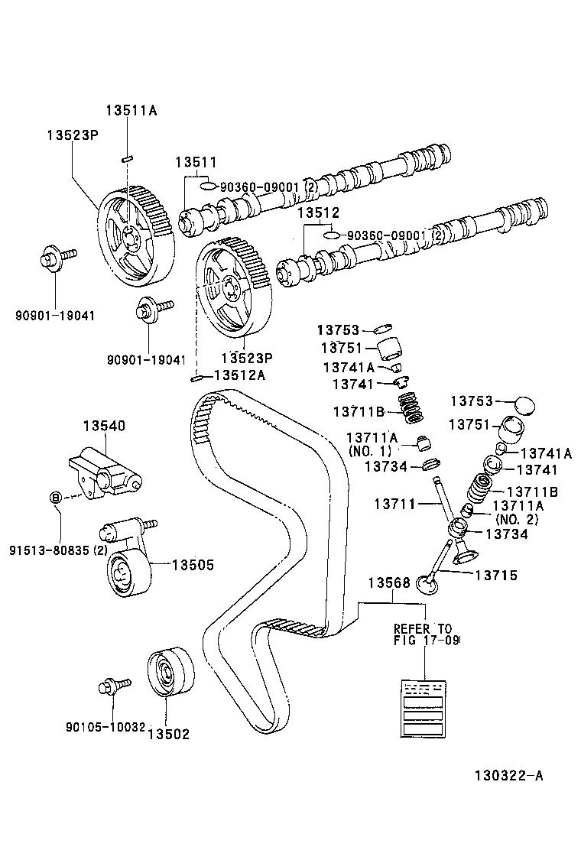 toyota mr2sw20-ajmzz - tool-engine-fuel